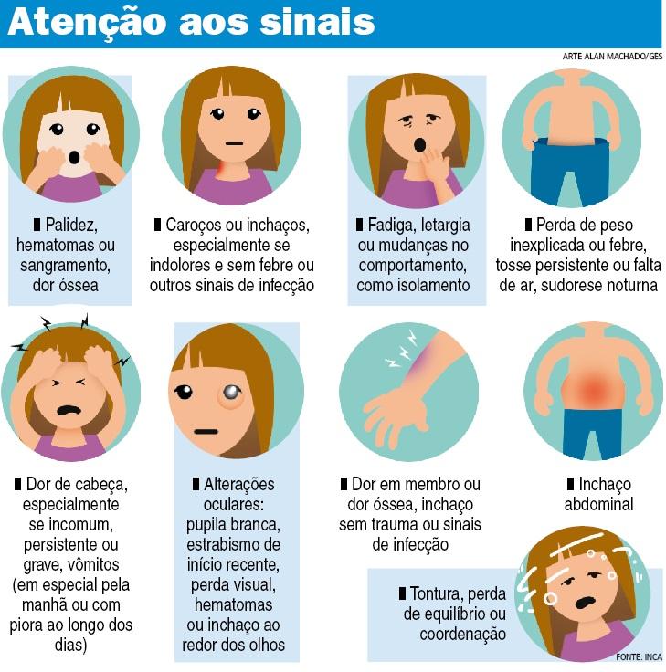 sintomas cancer infantil